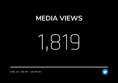 Our NFT campaign obtained 1,819 total media views over the course of one day.