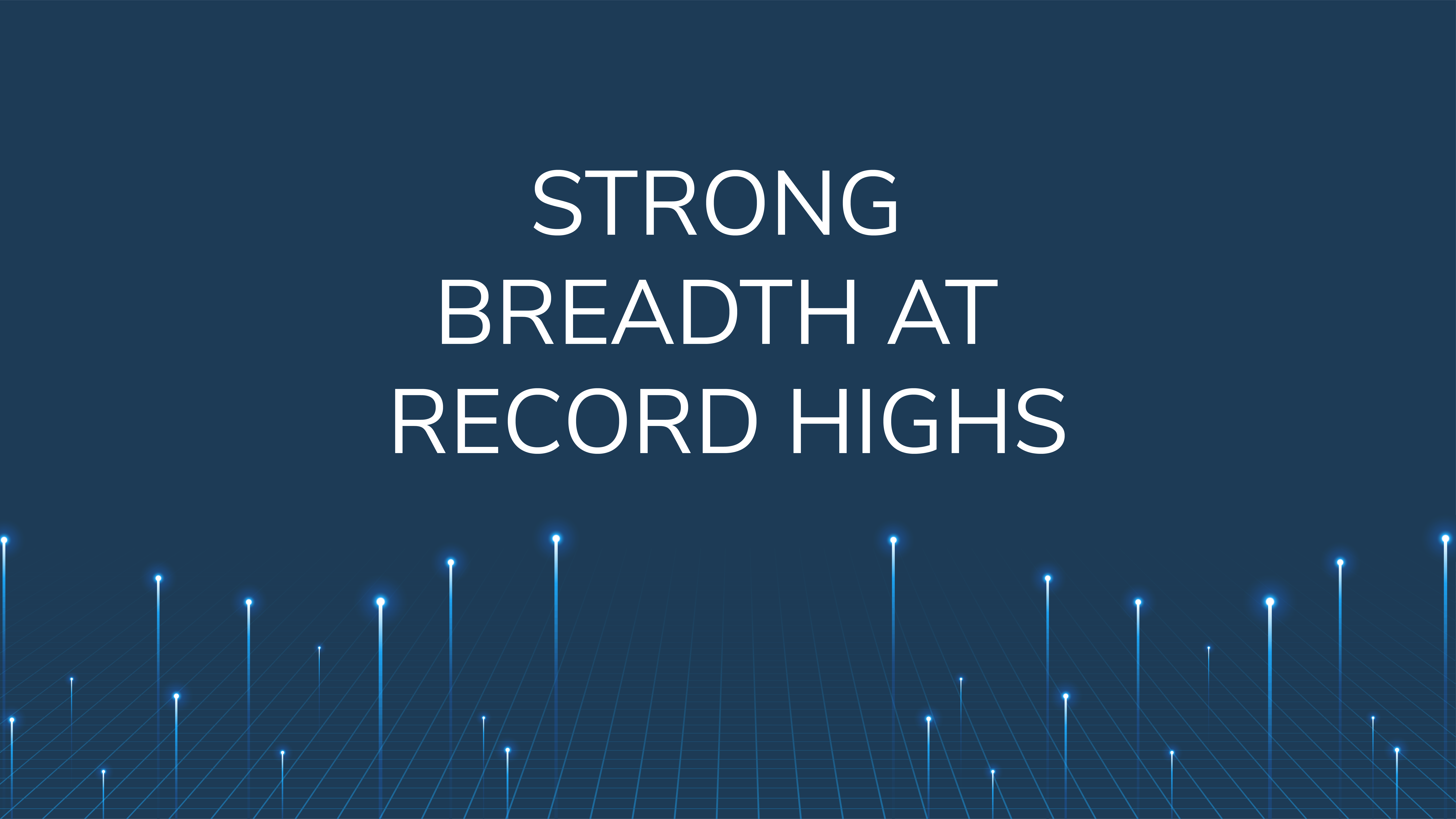 Strong Breadth  at Record Highs