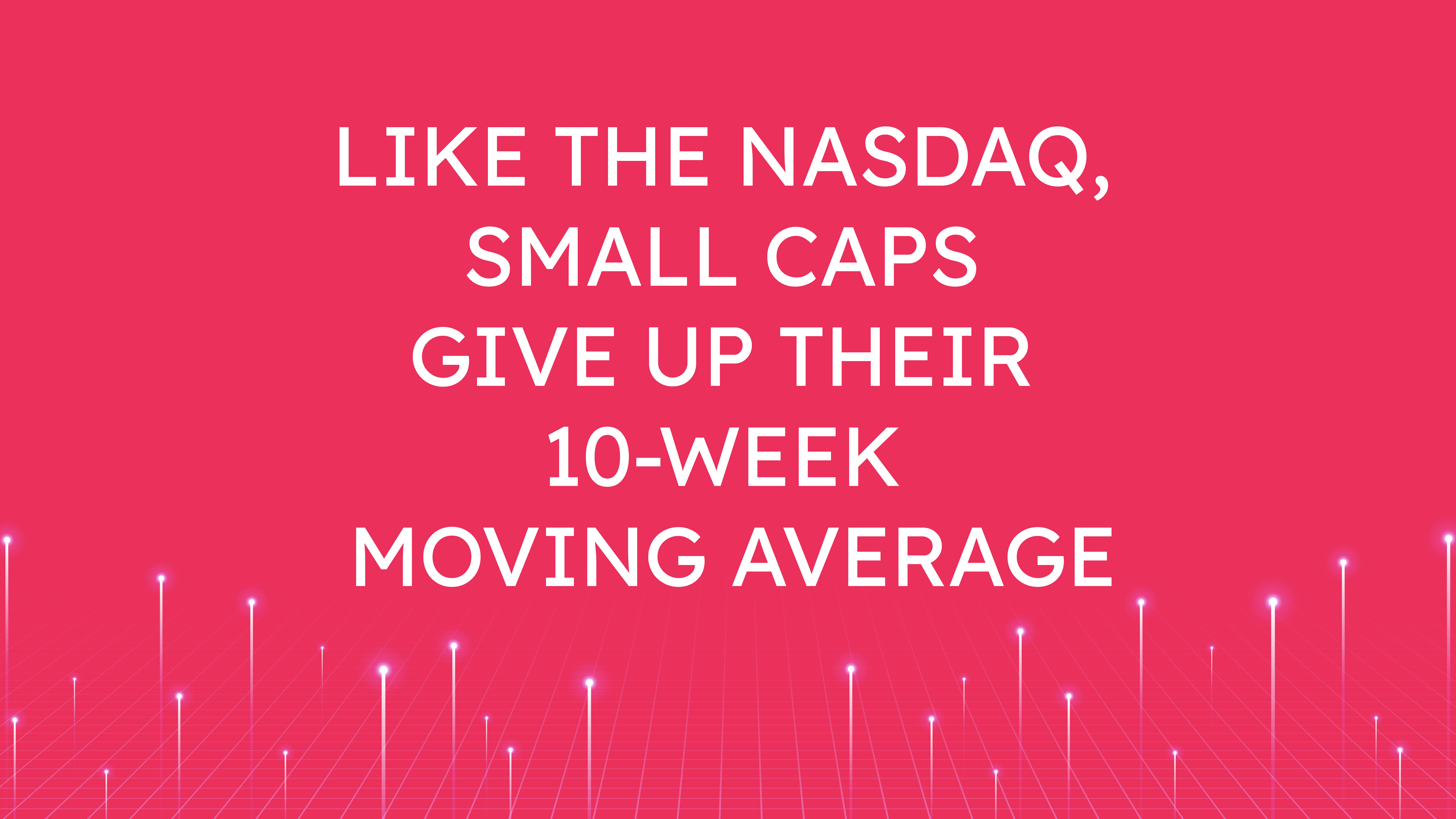 Like the NASDAQ,  Small Caps Give Up Their 10-Week Moving Average