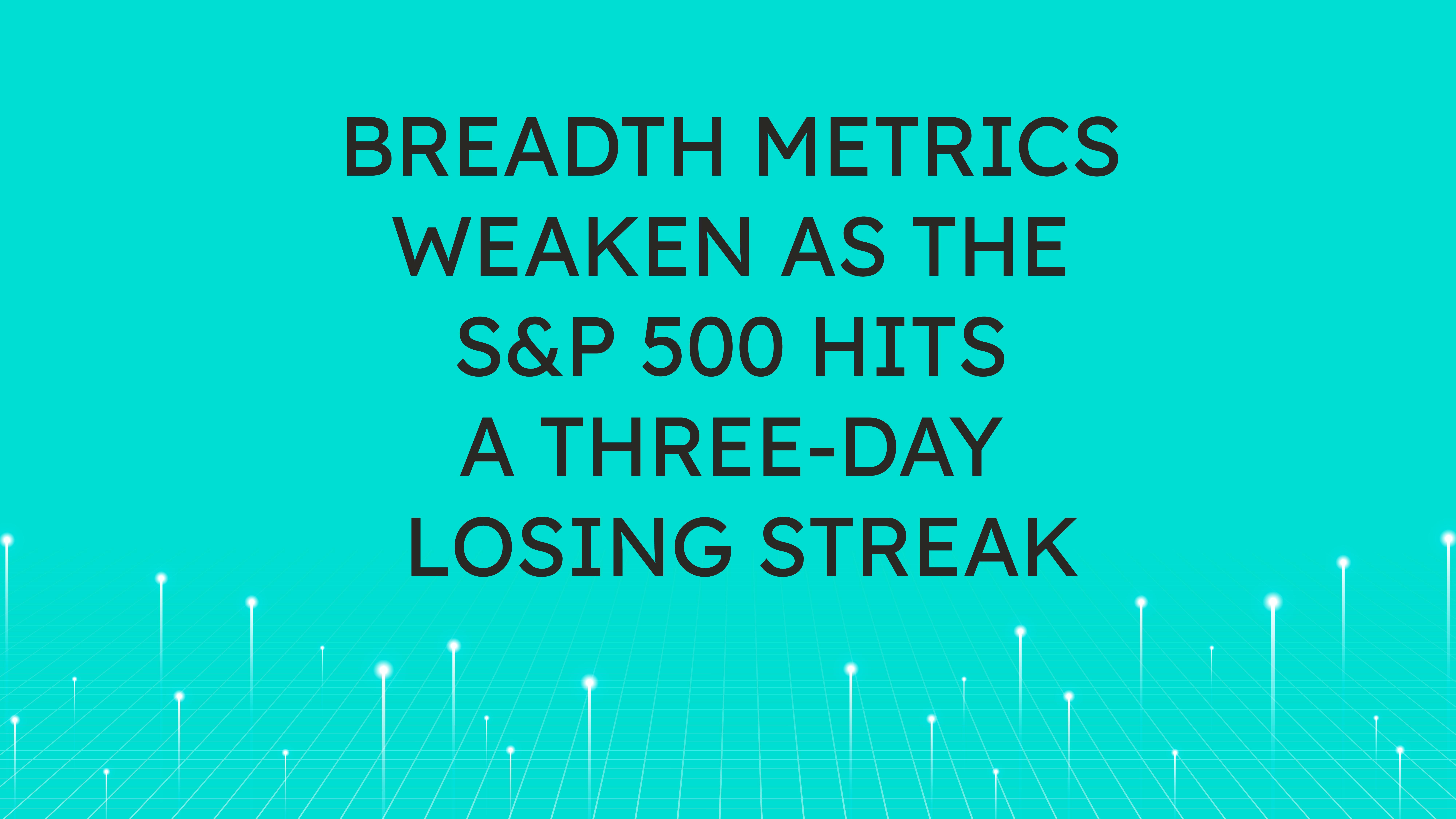 Breadth Metrics Weaken  as the S&P 500 Hits a Three-Day Losing Streak