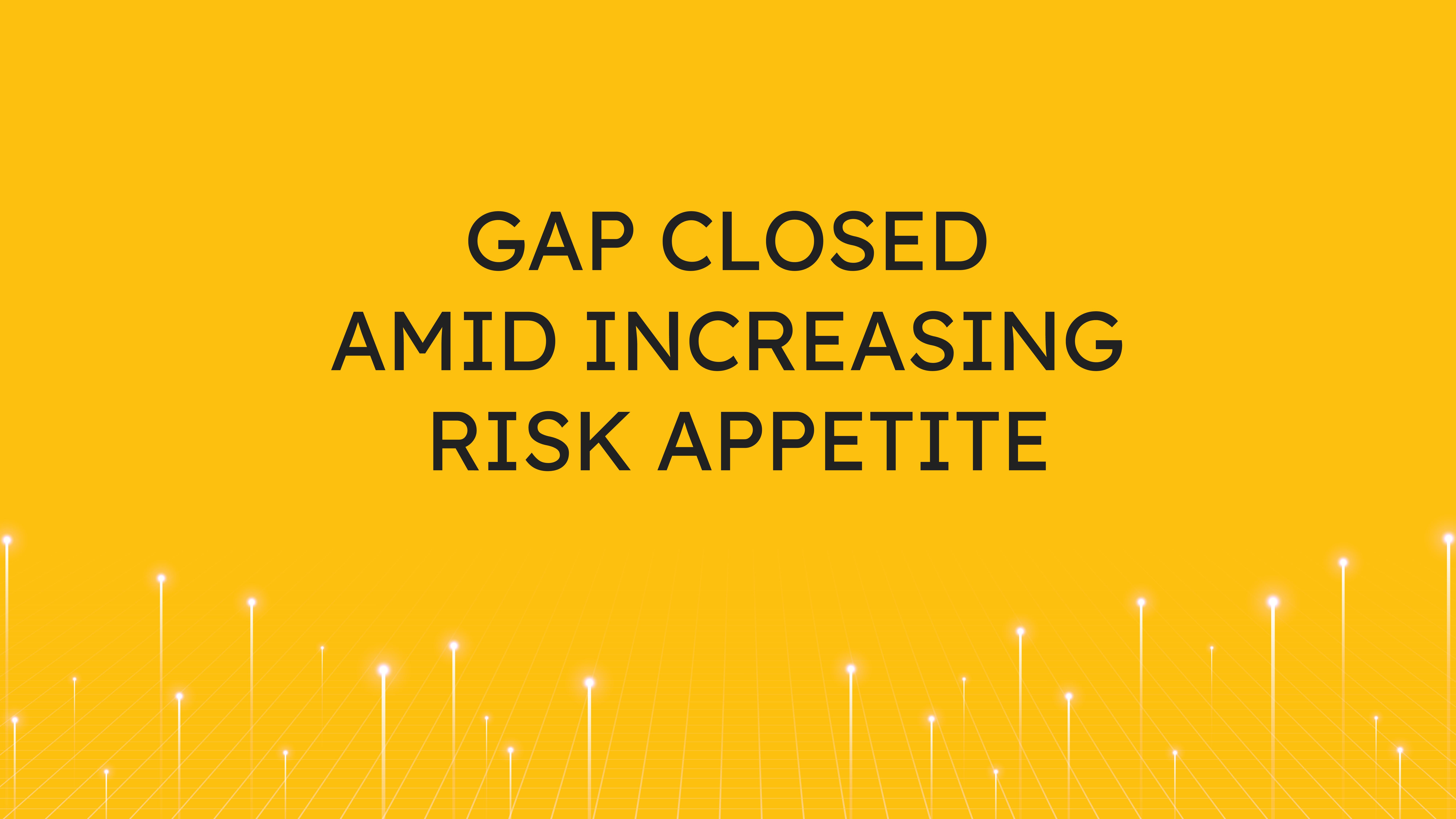 Gap Closed Amid  Increasing Risk Appetite